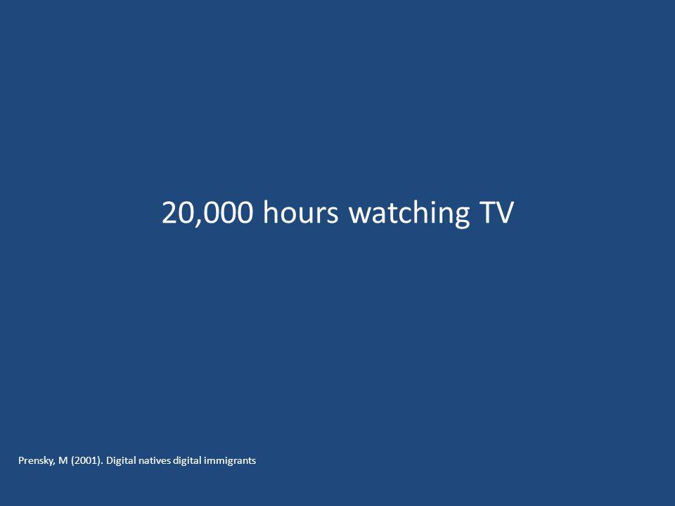 20,000 hours watching TV Prensky, M (2001). Digital natives digital immigrants