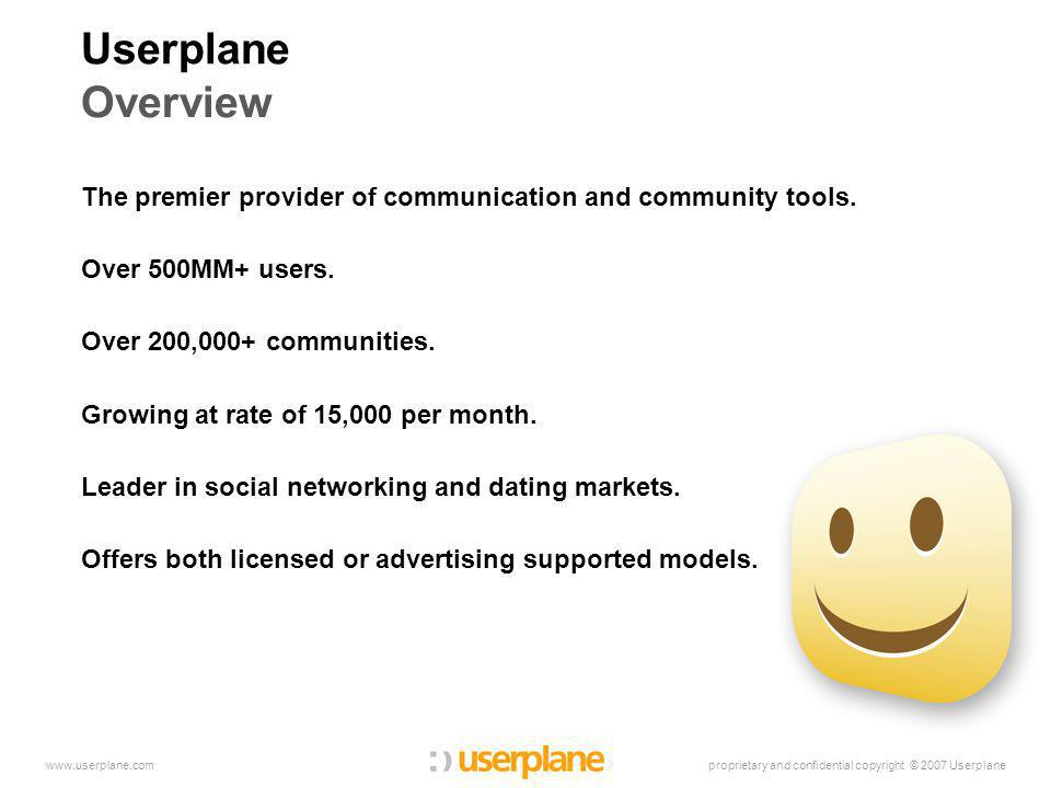proprietary and confidential copyright © 2007 Userplanewww.userplane.com Userplane Questions.