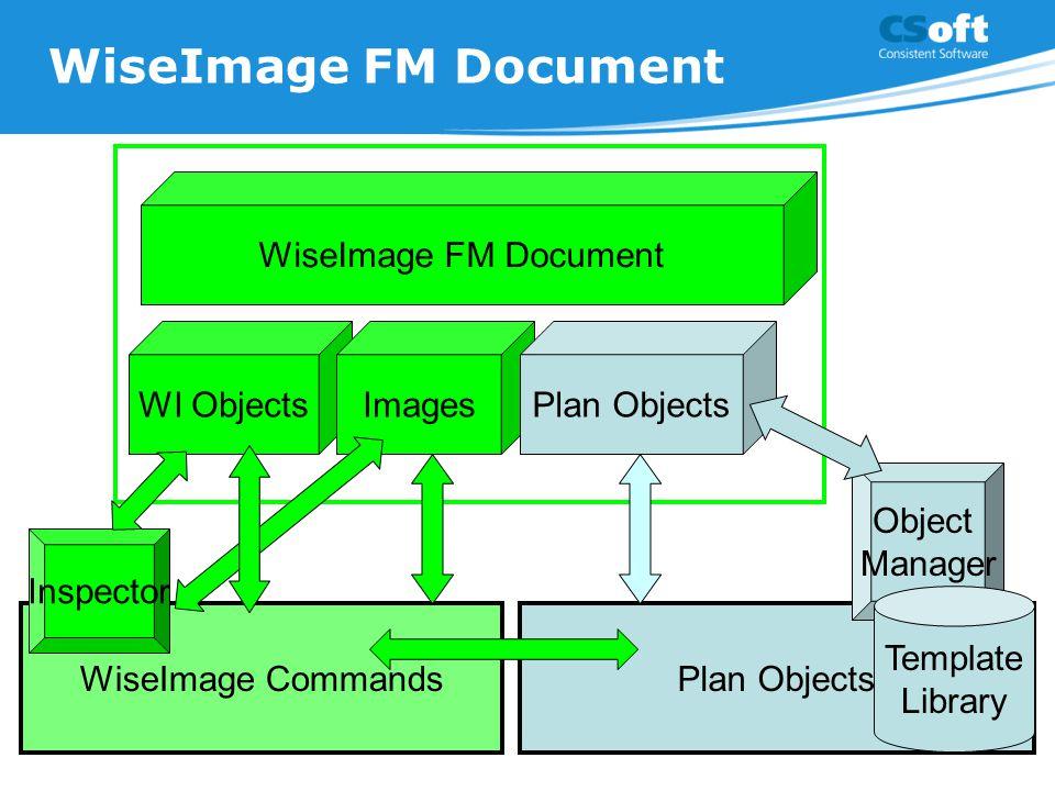Plan Object Model FLOOR Flat 1Flat 2 ROOM