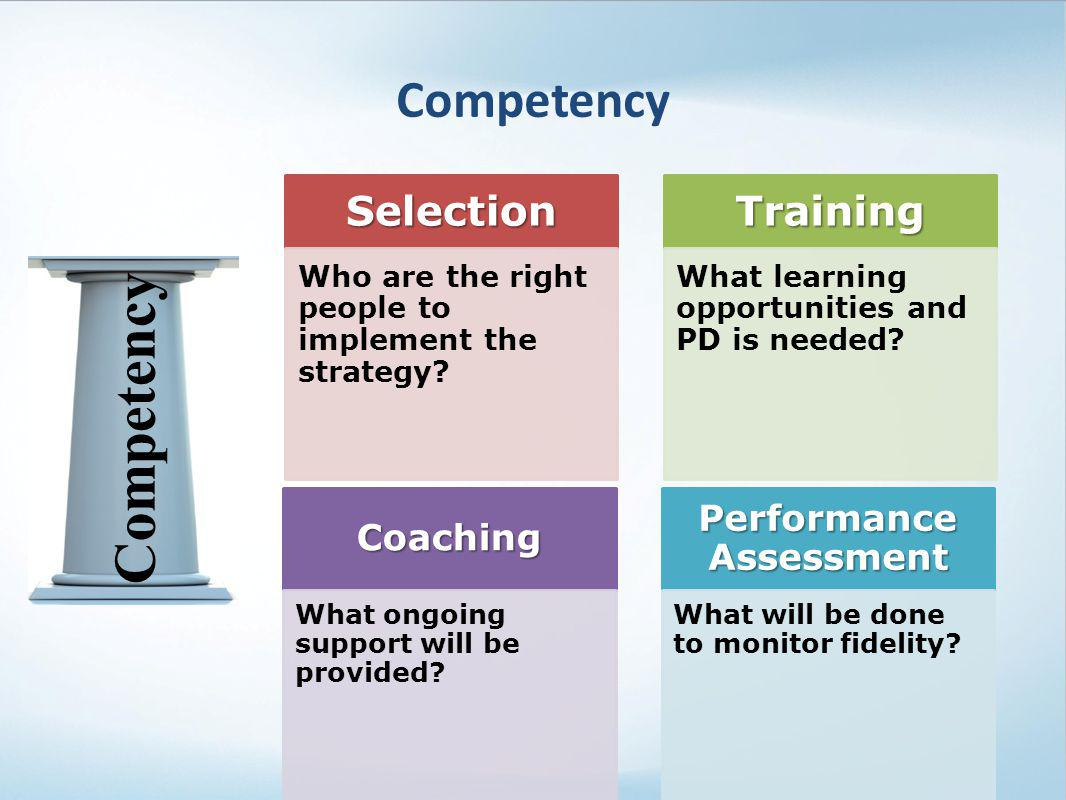 Competency Selection Who are the right people to implement the strategy? Training What learning opportunities and PD is needed? Coaching What ongoing