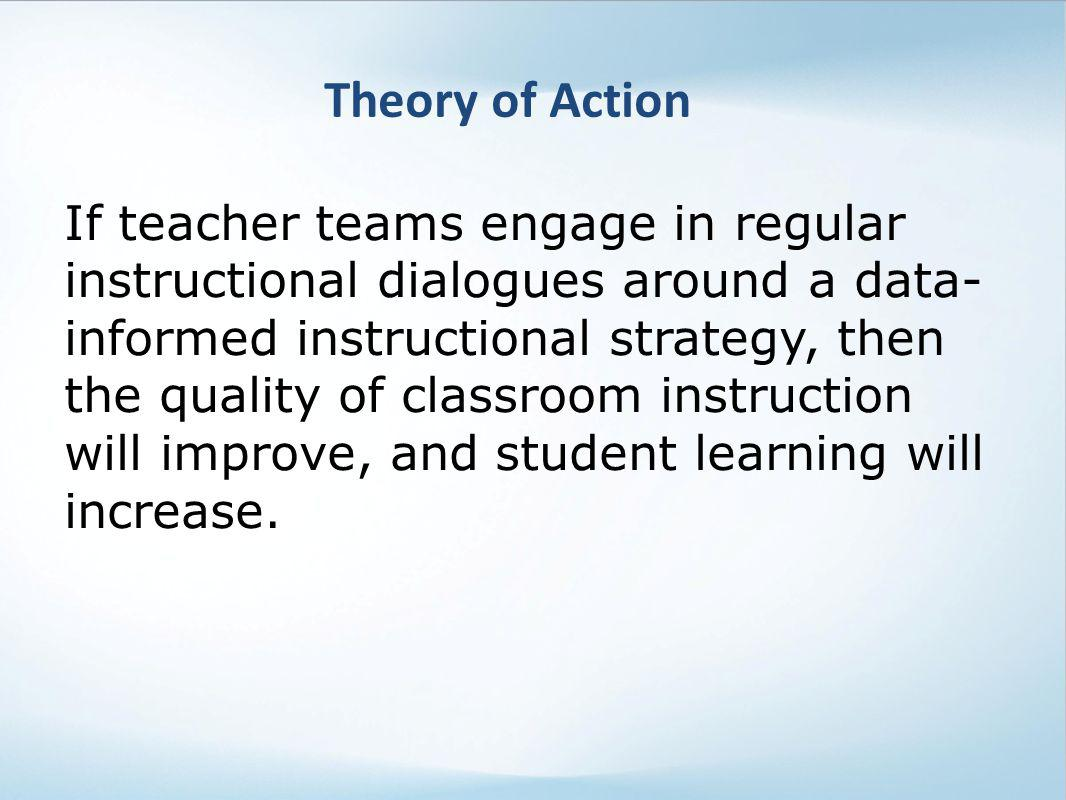 Theory of Action If teacher teams engage in regular instructional dialogues around a data- informed instructional strategy, then the quality of classr