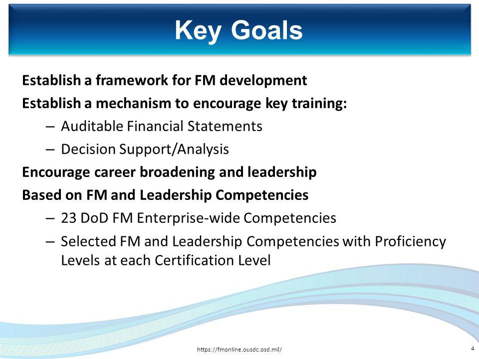 Establish a framework for FM development Establish a mechanism to encourage key training: – Auditable Financial Statements – Decision Support/Analysis