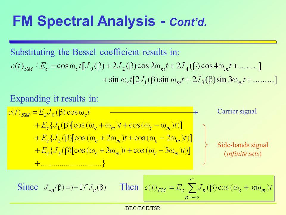 BEC/ECE/TSR FM Spectral Analysis - Cont'd.