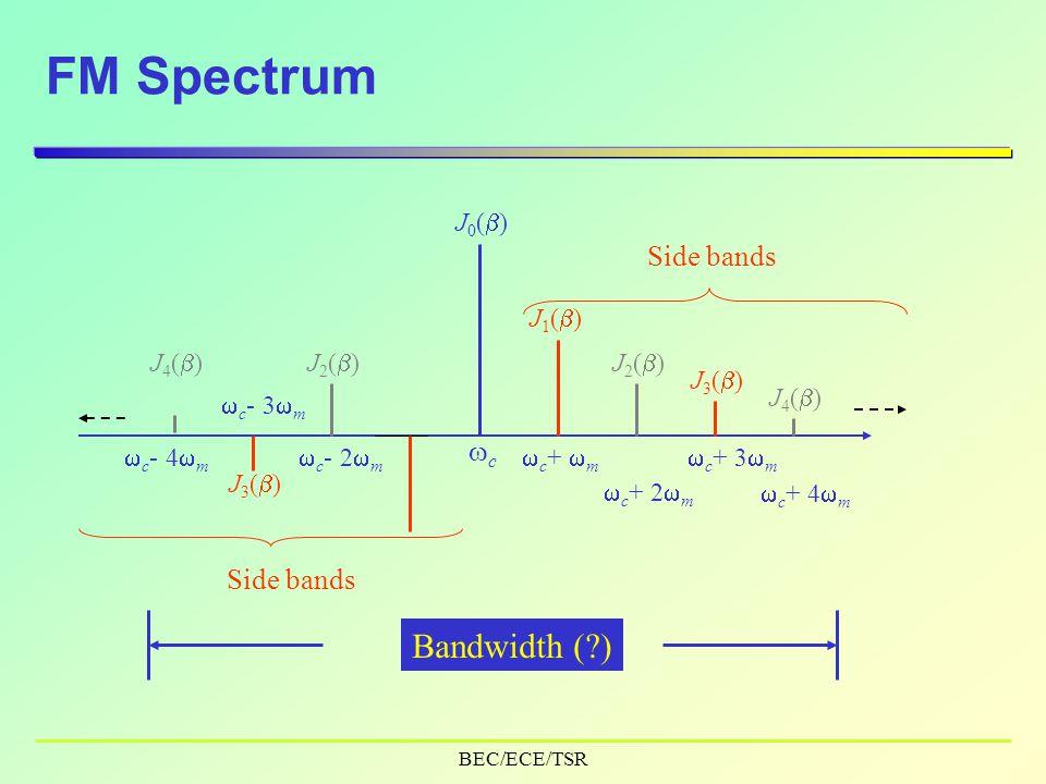 BEC/ECE/TSR FM Spectrum J0()J0() cc J1()J1()  c +  m  c + 2  m  c + 3  m  c + 4  m J2()J2() J3()J3() J4()J4() Side bands Bandwidth (?)  c - 3  m J2()J2() J3()J3() J4()J4()  c - 2  m  c - 4  m