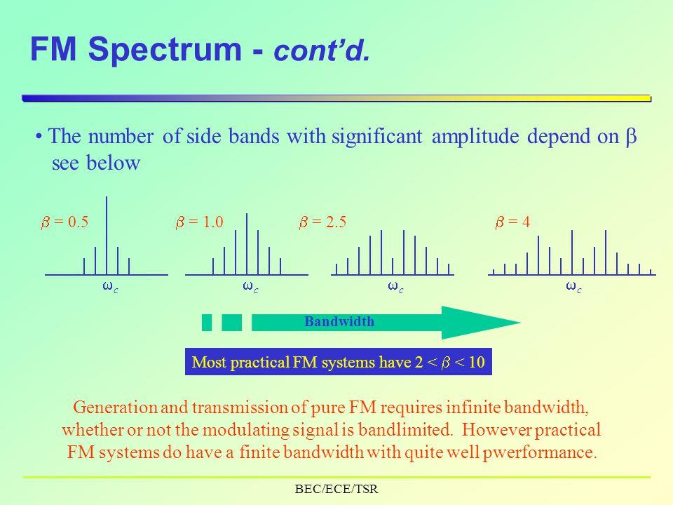 BEC/ECE/TSR FM Spectrum - cont'd.