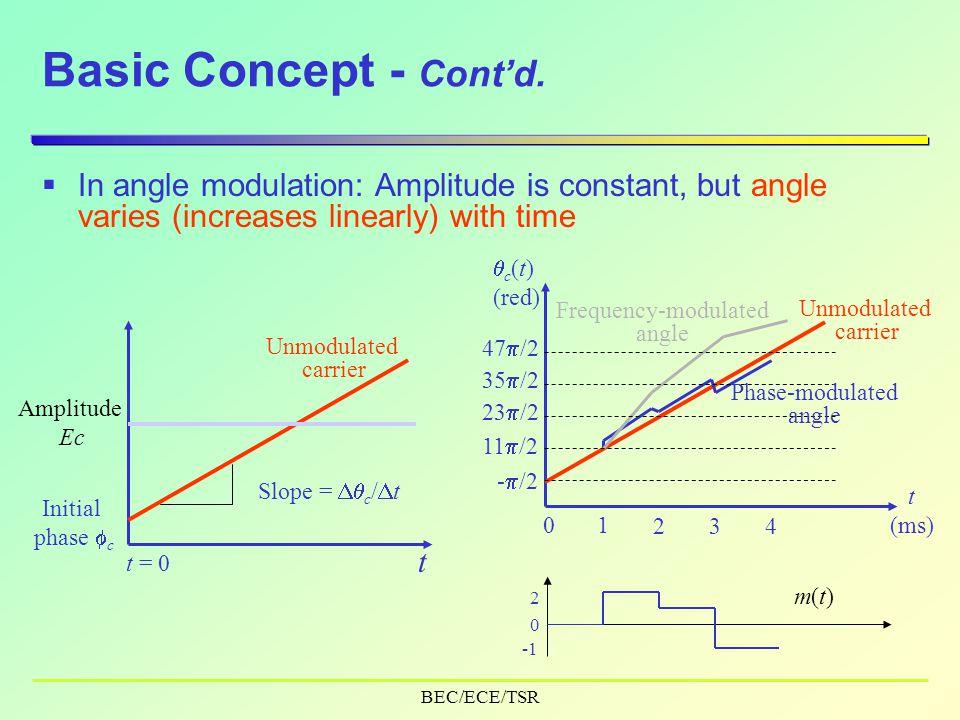 BEC/ECE/TSR Basic Concept - Cont'd.