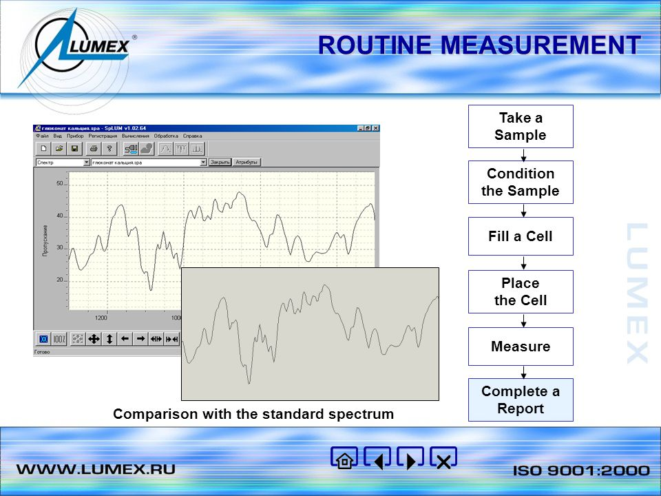 ROUTINE MEASUREMENT Take a Sample Fill a Cell Place the Cell Measure Complete a Report Condition the Sample Comparison with the standard spectrum