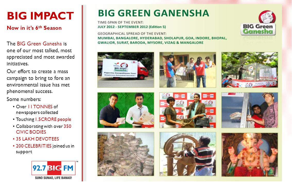 BIG IMPACT Now in it's 6 th Season The BIG Green Ganesha is one of our most talked, most appreciated and most awarded initiatives.