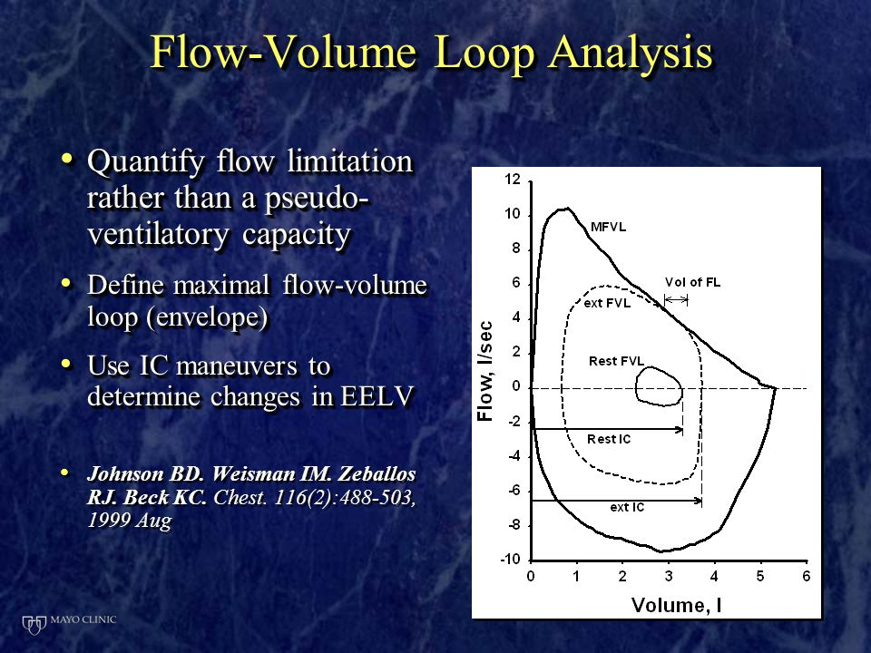 Flow-Volume Loop Analysis Quantify flow limitation rather than a pseudo- ventilatory capacity Quantify flow limitation rather than a pseudo- ventilatory capacity Define maximal flow-volume loop (envelope) Define maximal flow-volume loop (envelope) Use IC maneuvers to determine changes in EELV Use IC maneuvers to determine changes in EELV Johnson BD.