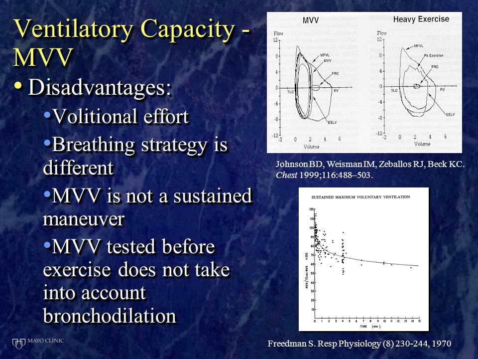 Ventilatory Capacity - MVV Disadvantages: Disadvantages: Volitional effort Volitional effort Breathing strategy is different Breathing strategy is different MVV is not a sustained maneuver MVV is not a sustained maneuver MVV tested before exercise does not take into account bronchodilation MVV tested before exercise does not take into account bronchodilation Disadvantages: Disadvantages: Volitional effort Volitional effort Breathing strategy is different Breathing strategy is different MVV is not a sustained maneuver MVV is not a sustained maneuver MVV tested before exercise does not take into account bronchodilation MVV tested before exercise does not take into account bronchodilation Johnson BD, Weisman IM, Zeballos RJ, Beck KC.