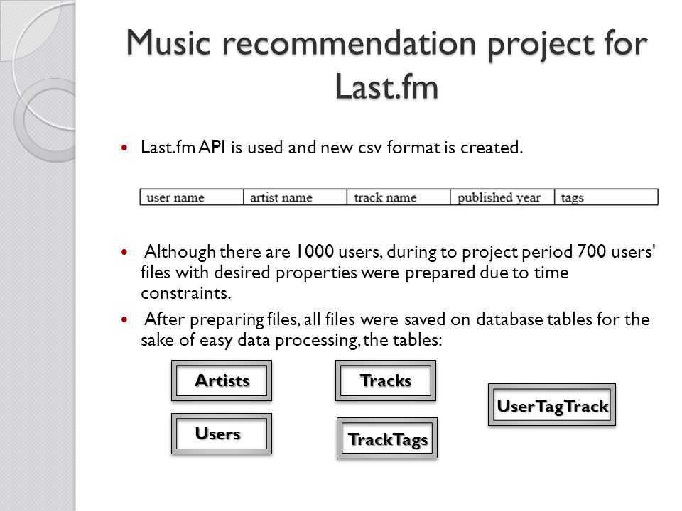 Music recommendation project for Last.fm Last.fm API is used and new csv format is created.