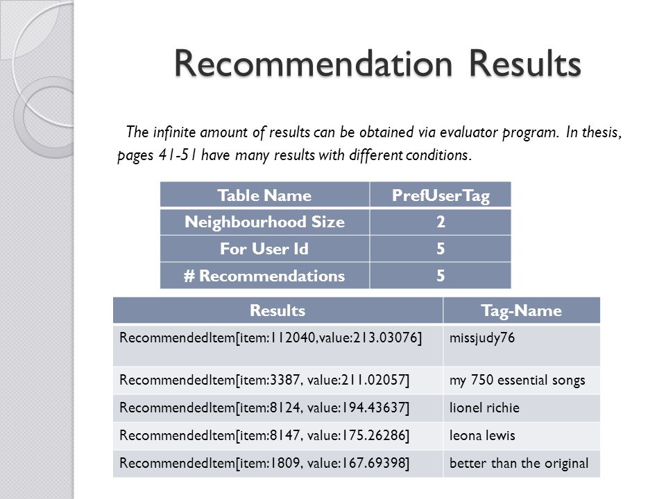 Recommendation Results The infinite amount of results can be obtained via evaluator program.