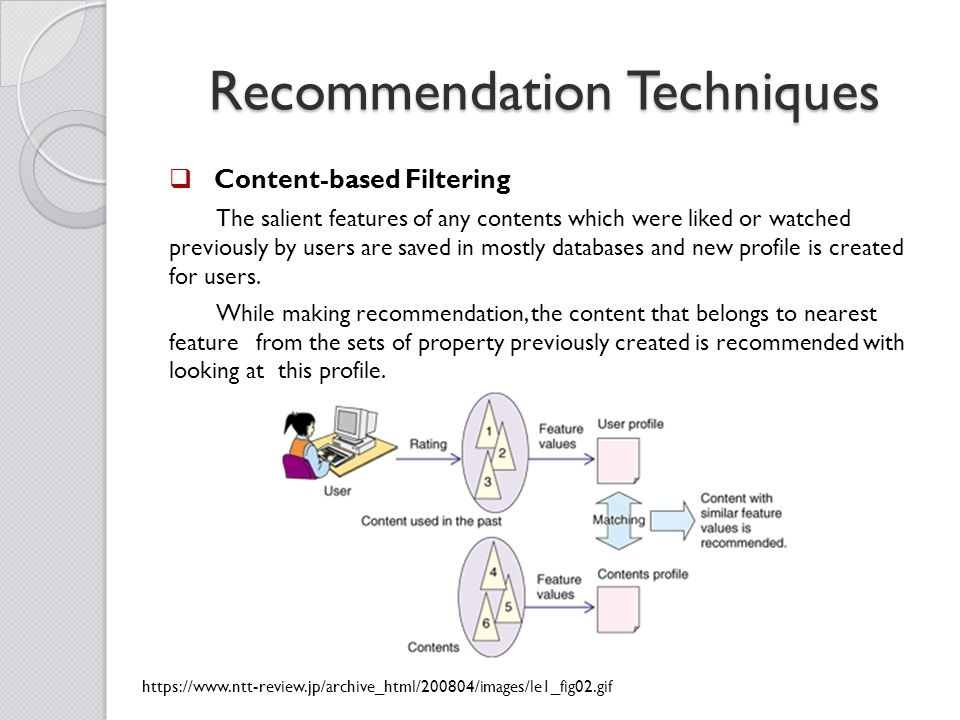 Recommendation Techniques  Content-based Filtering The salient features of any contents which were liked or watched previously by users are saved in mostly databases and new profile is created for users.