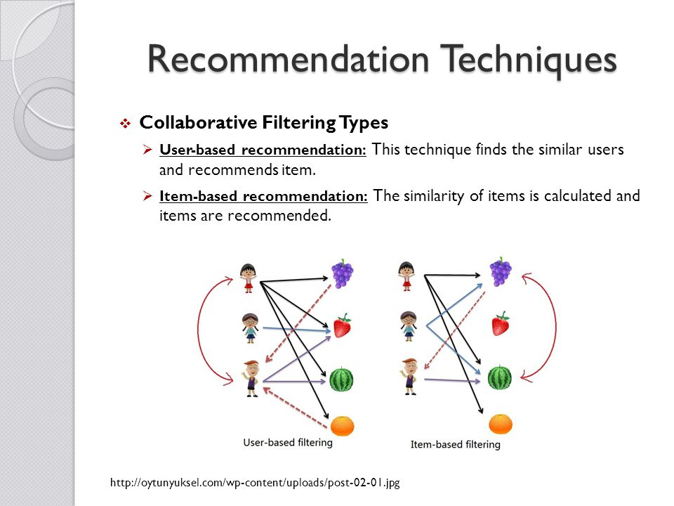 Recommendation Techniques  Collaborative Filtering Types  User-based recommendation: This technique finds the similar users and recommends item.