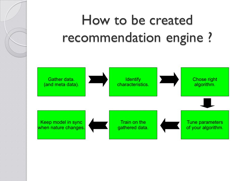 How to be created recommendation engine ?