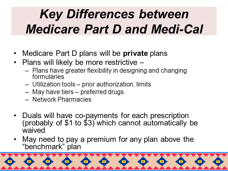 NSCLC copyright 2005 13 Key Differences between Medicare Part D and Medi-Cal Medicare Part D plans will be private plans Plans will likely be more restrictive – –Plans have greater flexibility in designing and changing formularies –Utilization tools – prior authorization, limits –May have tiers – preferred drugs –Network Pharmacies Duals will have co-payments for each prescription (probably of $1 to $3) which cannot automatically be waived May need to pay a premium for any plan above the benchmark plan