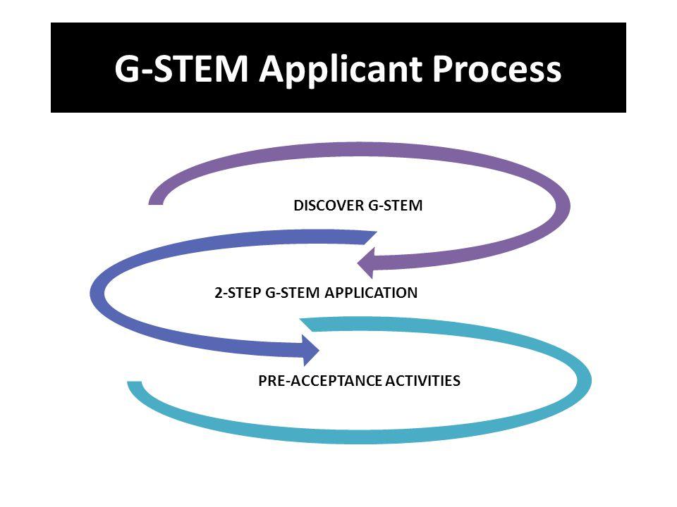 STEP ONE: DISCOVER G-STEM Tip #1 Tip #2 Tip #3 Tip #4 Tip #5