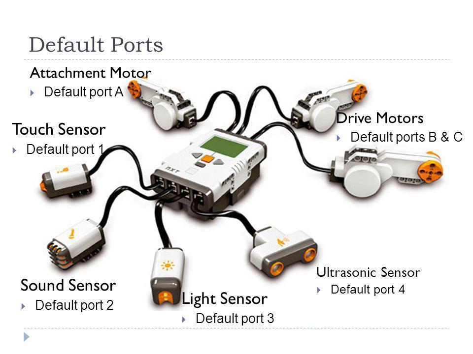 Default Ports Touch Sensor  Default port 1 Sound Sensor  Default port 2 Light Sensor  Default port 3 Ultrasonic Sensor  Default port 4 Attachment Motor  Default port A Drive Motors  Default ports B & C
