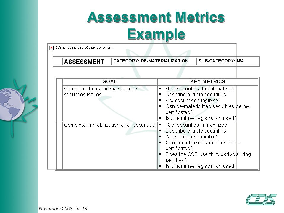 18 November 2003 - p. 18 Assessment Metrics Example