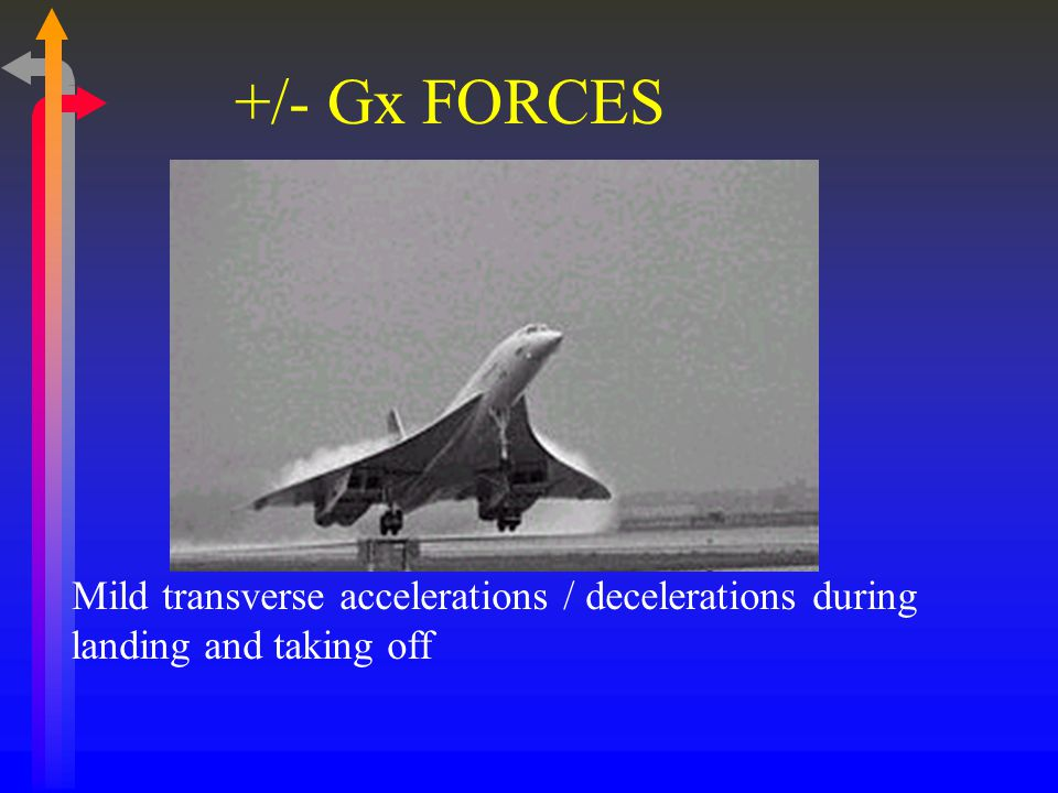 +/- Gx FORCES Mild transverse accelerations / decelerations during landing and taking off