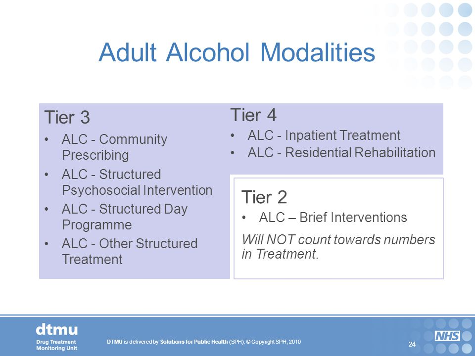 DTMU is delivered by Solutions for Public Health (SPH). © Copyright SPH, 2010 24 Adult Alcohol Modalities Tier 4 ALC - Inpatient Treatment ALC - Resid