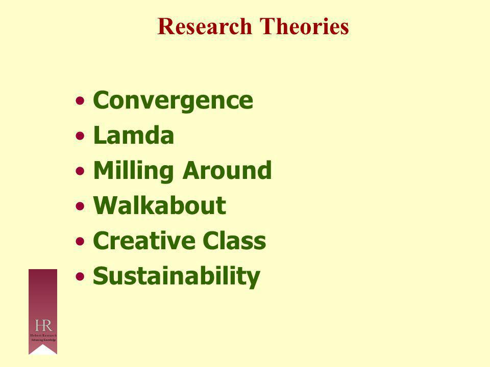Research Theories Convergence Lamda Milling Around Walkabout Creative Class Sustainability