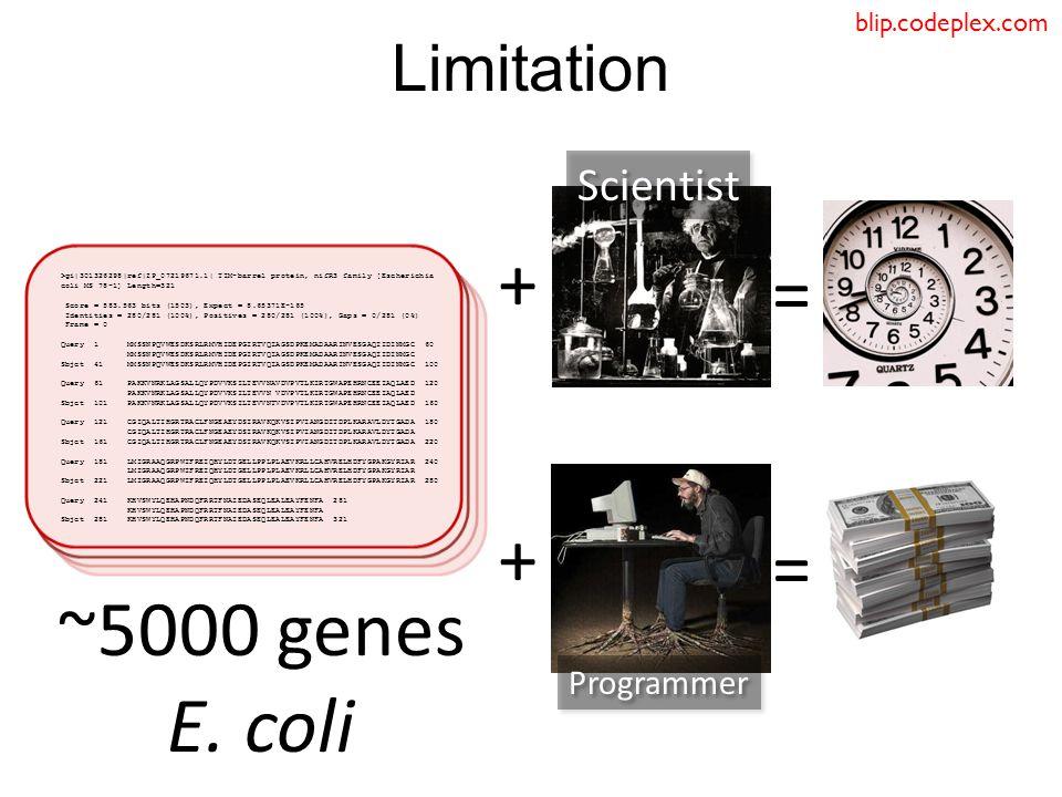 Limitation = = + + ~5000 genes E.