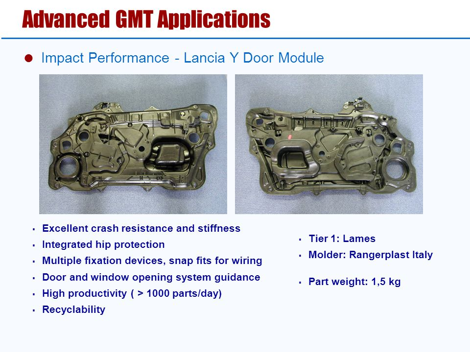  Impact Performance - Lancia Y Door Module Advanced GMT Applications  Excellent crash resistance and stiffness  Integrated hip protection  Multiple fixation devices, snap fits for wiring  Door and window opening system guidance  High productivity ( > 1000 parts/day)  Recyclability  Tier 1: Lames  Molder: Rangerplast Italy  Part weight: 1,5 kg
