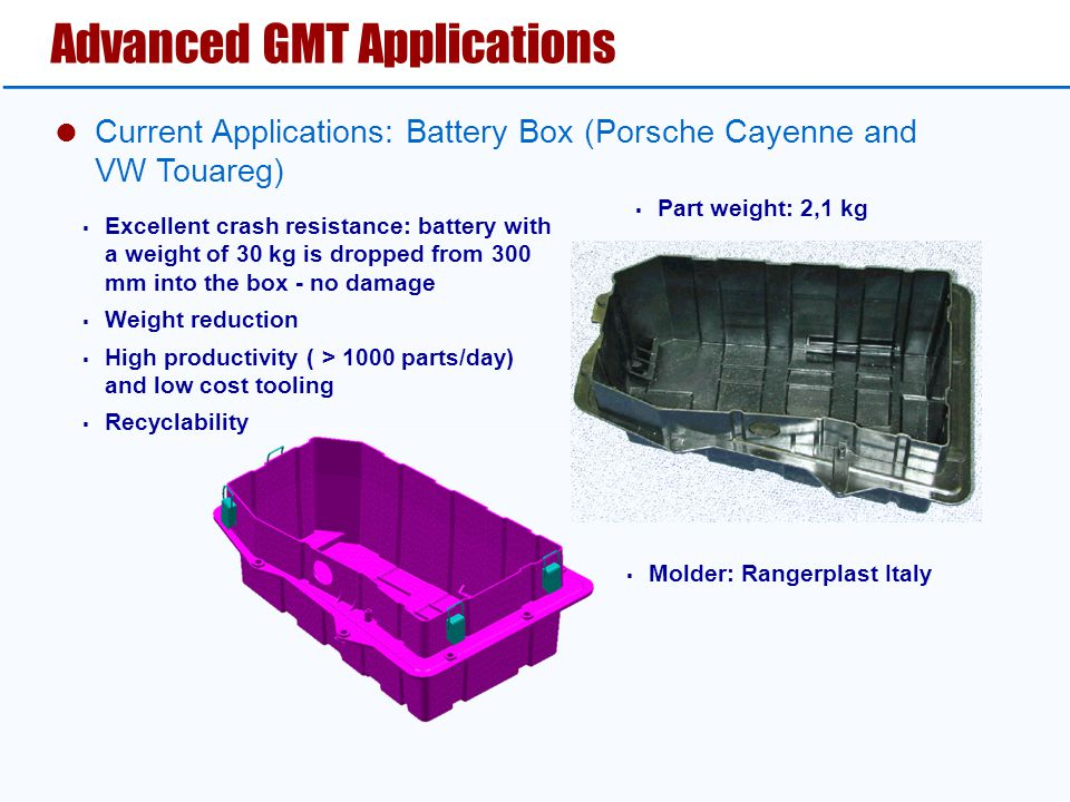 Advanced GMT Applications  Current Applications: Battery Box (Porsche Cayenne and VW Touareg)  Molder: Rangerplast Italy  Part weight: 2,1 kg  Excellent crash resistance: battery with a weight of 30 kg is dropped from 300 mm into the box - no damage  Weight reduction  High productivity ( > 1000 parts/day) and low cost tooling  Recyclability