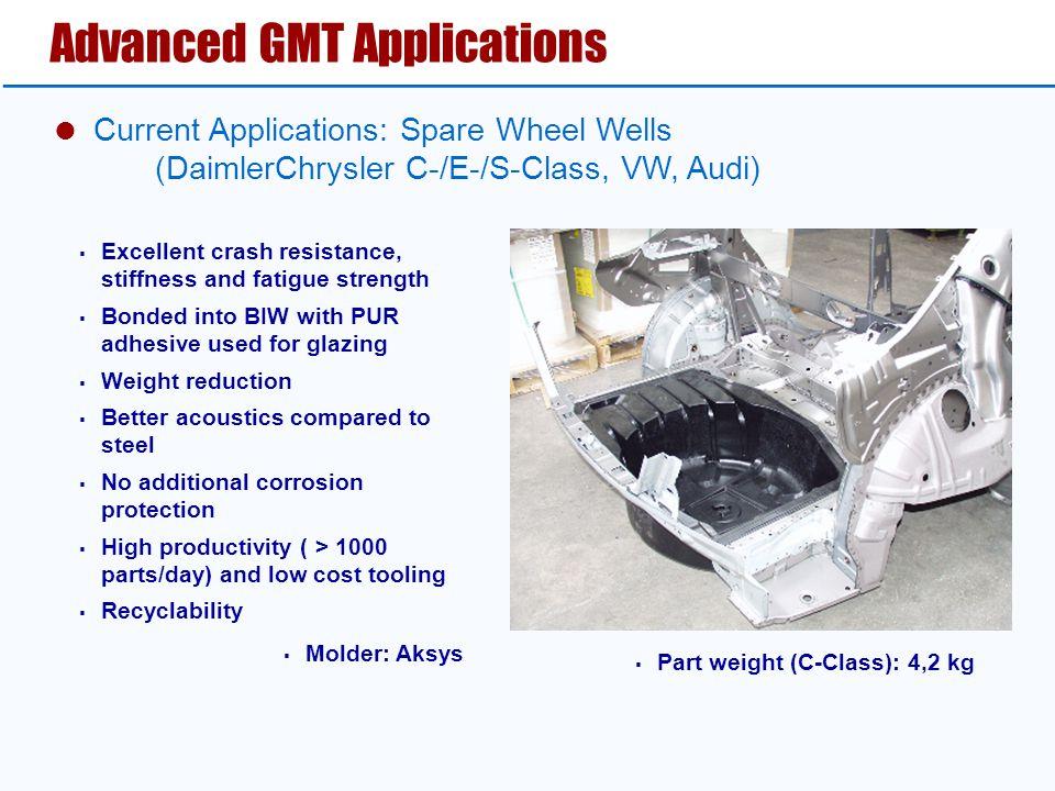 Advanced GMT Applications  Current Applications: Spare Wheel Wells (DaimlerChrysler C-/E-/S-Class, VW, Audi)  Excellent crash resistance, stiffness