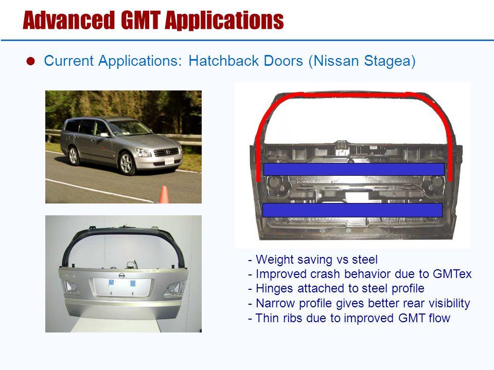 Advanced GMT Applications  Current Applications: Hatchback Doors (Nissan Stagea) - Weight saving vs steel - Improved crash behavior due to GMTex - Hi