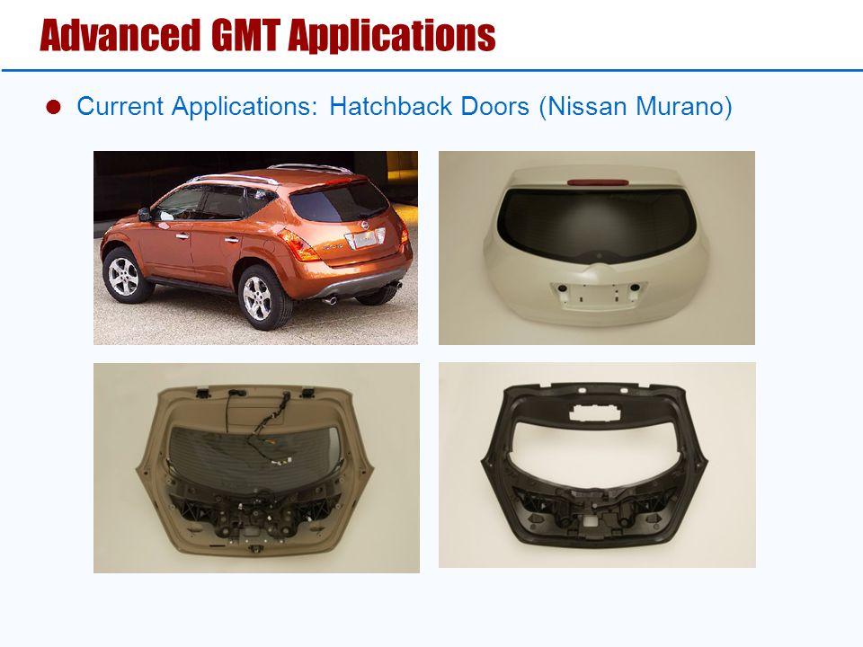 Advanced GMT Applications  Current Applications: Hatchback Doors (Nissan Murano)