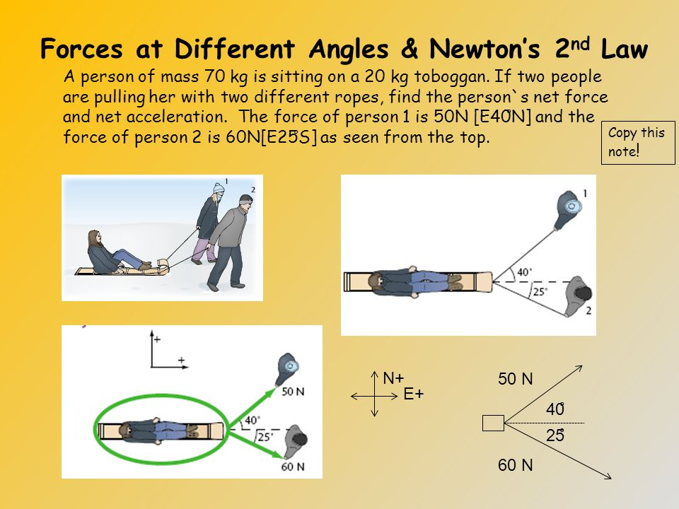 Forces at Different Angles Newton's 2 nd Law (cont'd) Copy this note ! 300 N 25 ̊ 130 ̊ F NET a = 300 Nb = 300 N 25 ̊ C =130 ̊ c = F NET
