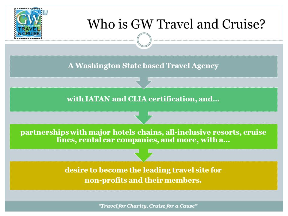 Who is GW Travel and Cruise.