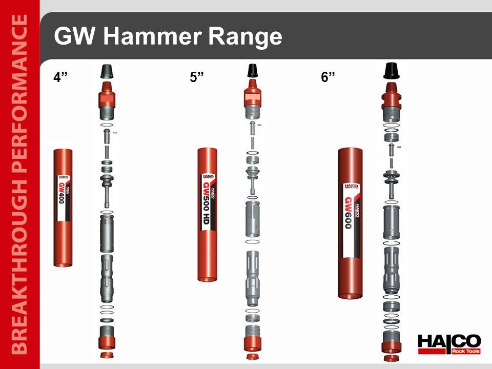 GW Hammer Range 4 5 6