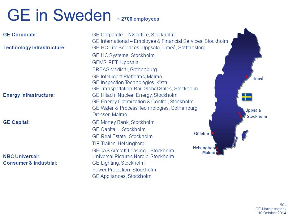 50 / GE Nordic region / 10 October 2014 GE in Sweden ~ 2700 employees Stockholm Malmö Umeå Göteborg Uppsala Helsingborg GE Corporate: GE Corporate – NX office, Stockholm GE International – Employee & Financial Services, Stockholm Technology Infrastructure:GE HC Life Sciences, Uppsala, Umeå, Staffanstorp GE HC Systems, Stockholm GEMS PET, Uppsala BREAS Medical, Gothenburg GE Intelligent Platforms, Malmö GE Inspection Technologies, Kista GE Transportation Rail Global Sales, Stockholm Energy Infrastructure:GE Hitachi Nuclear Energy, Stockholm GE Energy Optimization & Control, Stockholm GE Water & Process Technologies, Gothenburg Dresser, Malmö GE Capital:GE Money Bank, Stockholm GE Capital - Stockholm GE Real Estate, Stockholm TIP Trailer, Helsingborg GECAS Aircraft Leasing – Stockholm NBC Universal:Universal Pictures Nordic, Stockholm Consumer & Industrial: GE Lighting, Stockholm Power Protection, Stockholm GE Appliances, Stockholm