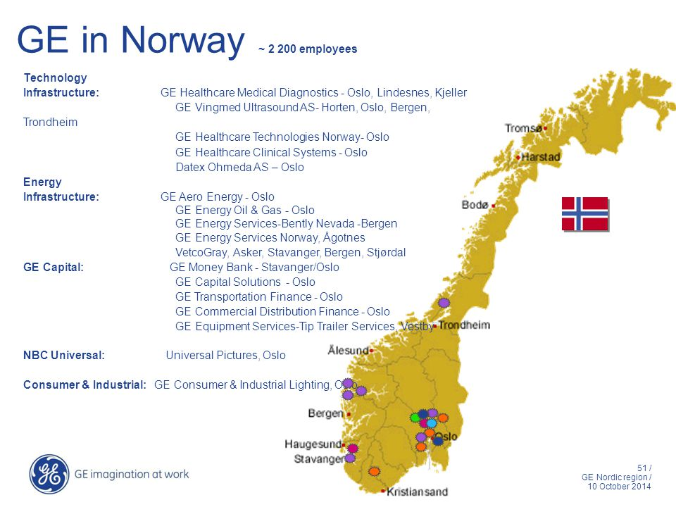 51 / GE Nordic region / 10 October 2014 GE in Norway ~ 2 200 employees Technology Infrastructure: GE Healthcare Medical Diagnostics - Oslo, Lindesnes, Kjeller GE Vingmed Ultrasound AS- Horten, Oslo, Bergen, Trondheim GE Healthcare Technologies Norway- Oslo GE Healthcare Clinical Systems - Oslo Datex Ohmeda AS – Oslo Energy Infrastructure: GE Aero Energy - Oslo GE Energy Oil & Gas - Oslo GE Energy Services-Bently Nevada -Bergen GE Energy Services Norway, Ågotnes VetcoGray, Asker, Stavanger, Bergen, Stjørdal GE Capital: GE Money Bank - Stavanger/Oslo GE Capital Solutions - Oslo GE Transportation Finance - Oslo GE Commercial Distribution Finance - Oslo GE Equipment Services-Tip Trailer Services, Vestby NBC Universal: Universal Pictures, Oslo Consumer & Industrial: GE Consumer & Industrial Lighting, Oslo