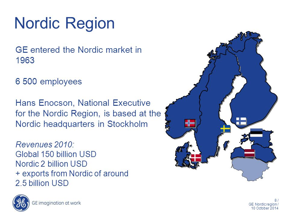 39 / GE Nordic region / 10 October 2014 Our logo has changed little 1896Today