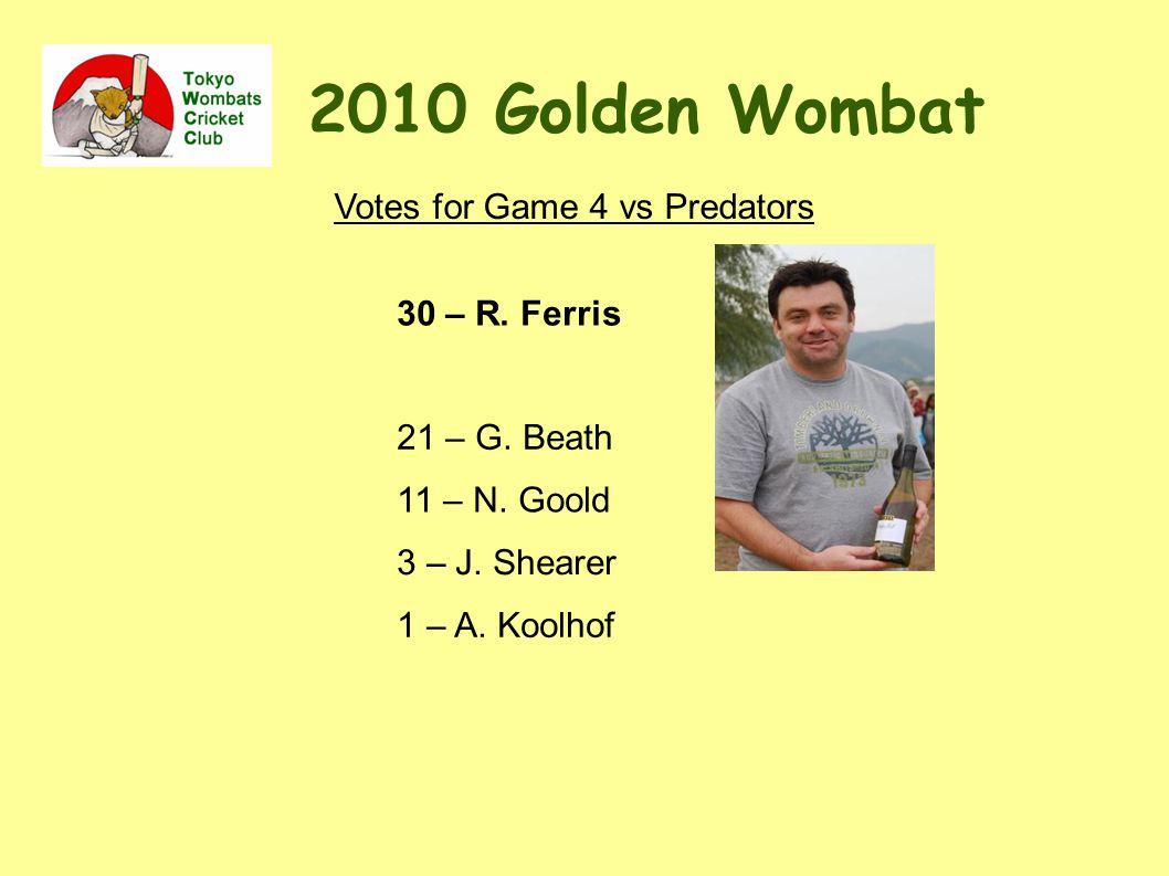 1 – A. Koolhof 3 – J. Shearer 11 – N. Goold 21 – G.