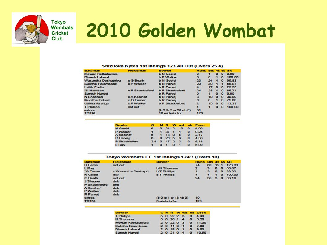 2010 Golden Wombat