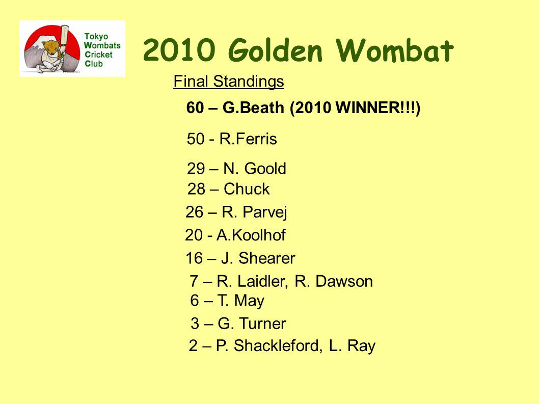 2010 Golden Wombat 2 – P. Shackleford, L. Ray 3 – G.