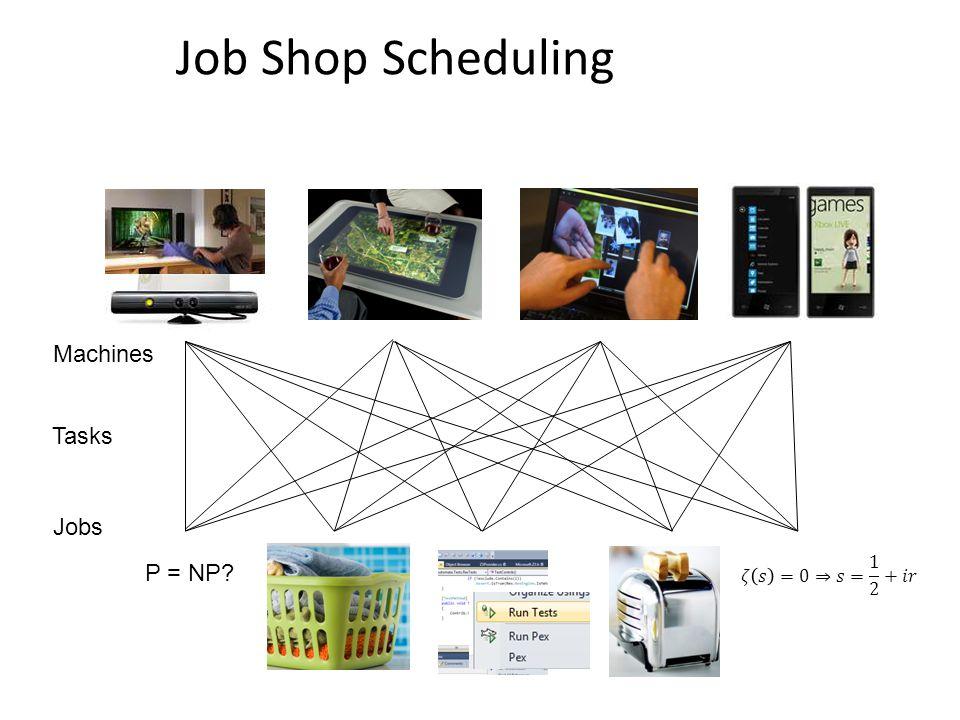 Machines Jobs P = NP Laundry Tasks