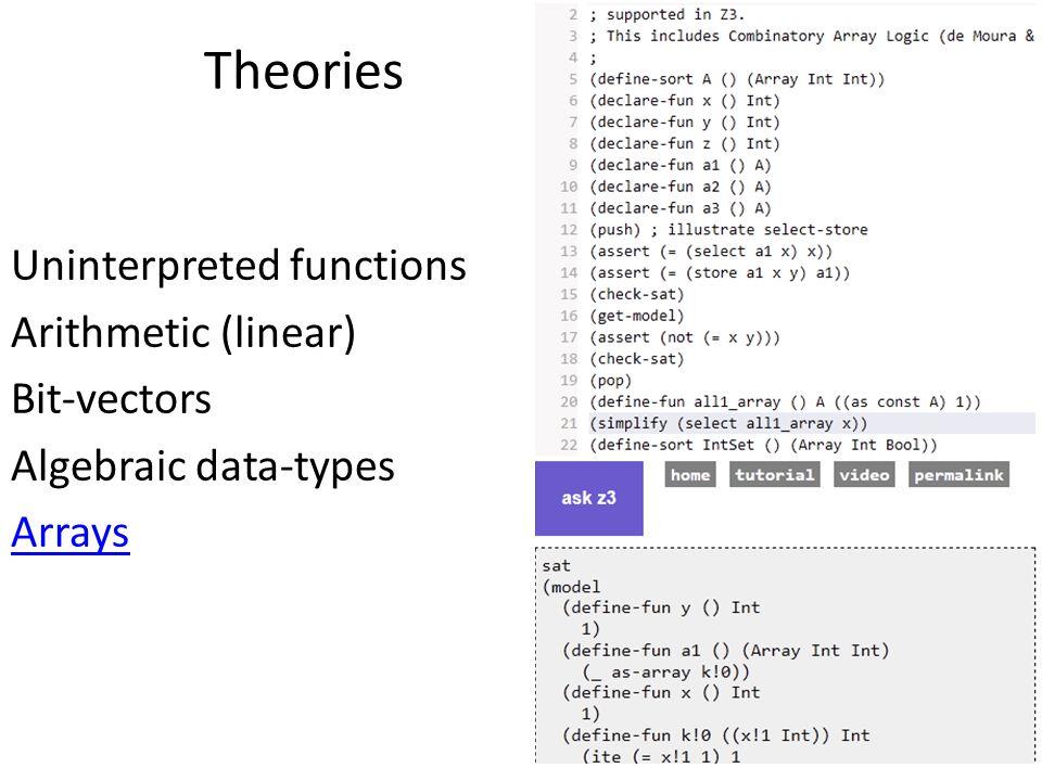 Uninterpreted functions Arithmetic (linear) Bit-vectors Algebraic data-types Arrays Theories