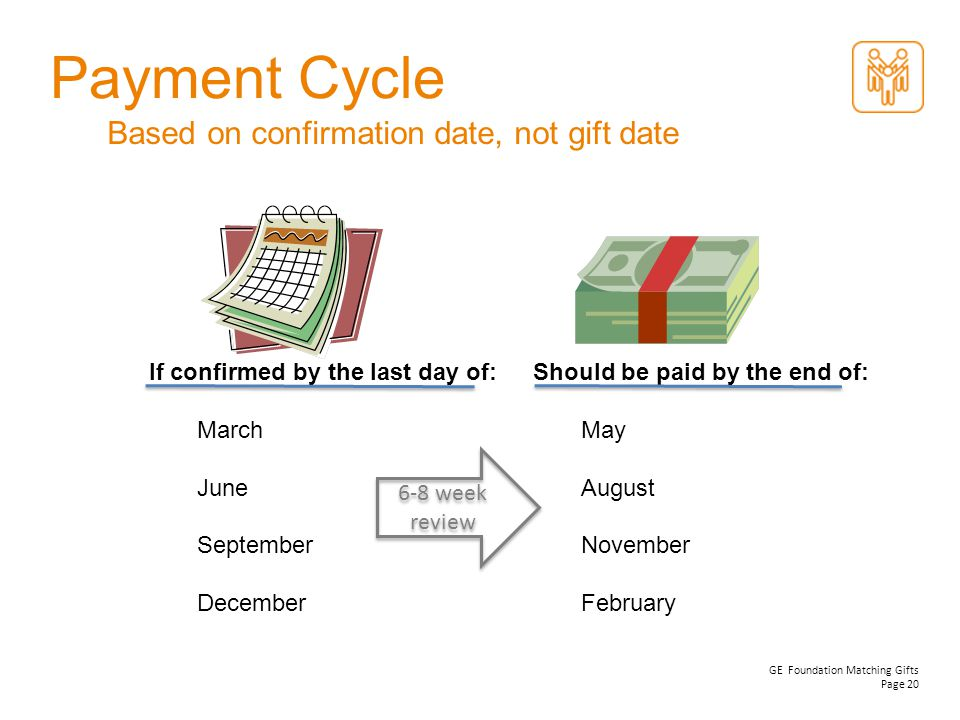 GE Foundation Matching Gifts Page 20 Based on confirmation date, not gift date Payment Cycle If confirmed by the last day of: March June September Dec