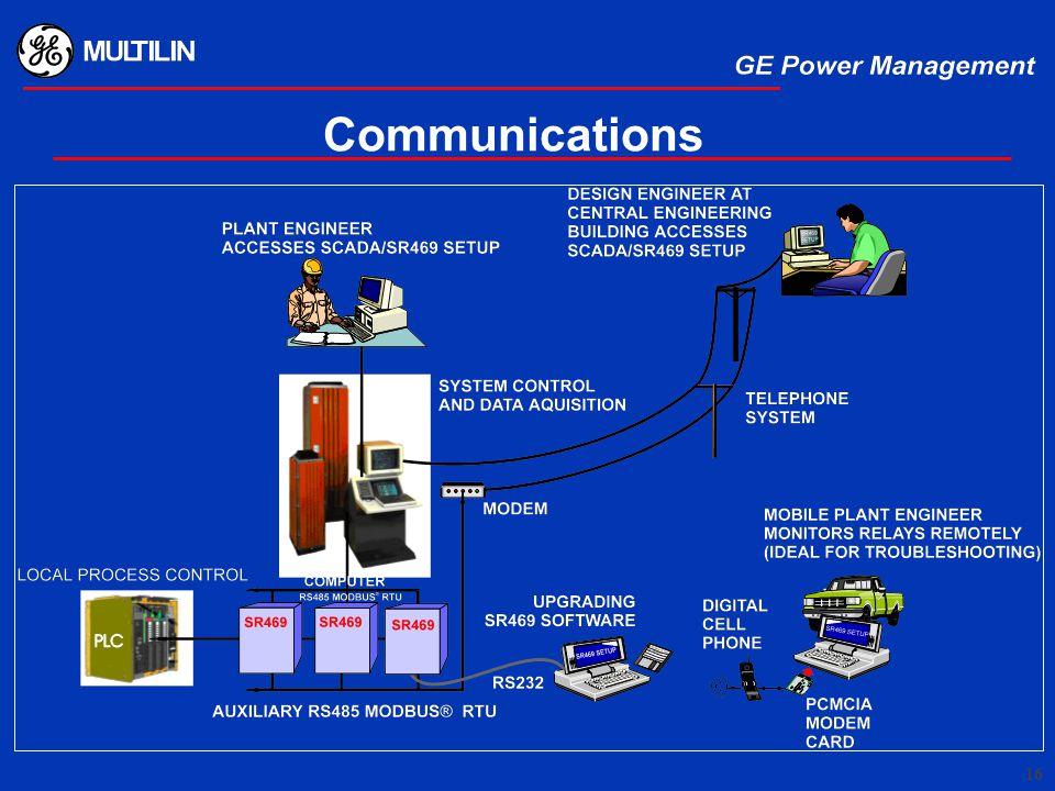 16 Communications