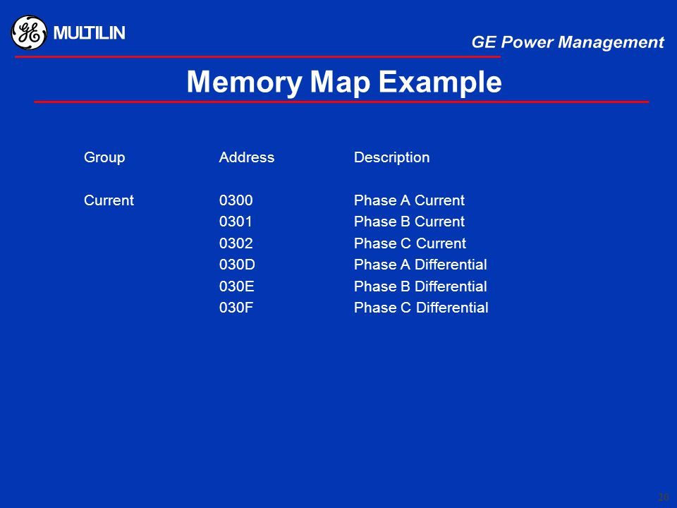 20 Memory Map Example Group Address Description Current 0300 Phase A Current 0301 Phase B Current 0302 Phase C Current 030D Phase A Differential 030E Phase B Differential 030F Phase C Differential