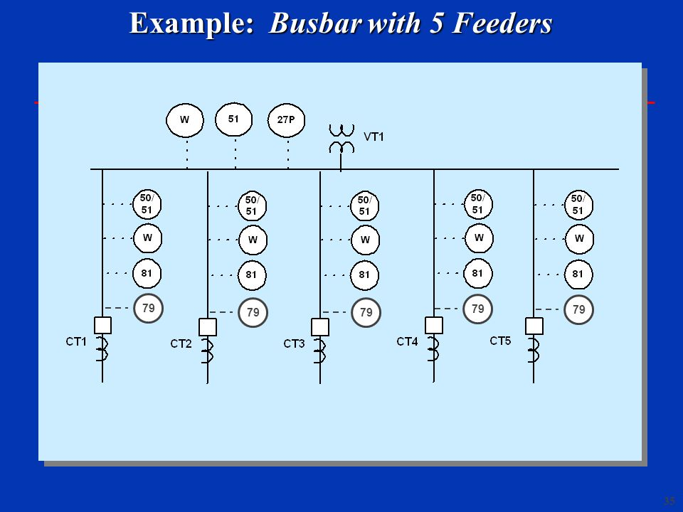 35 Example: Busbar with 5 Feeders 79