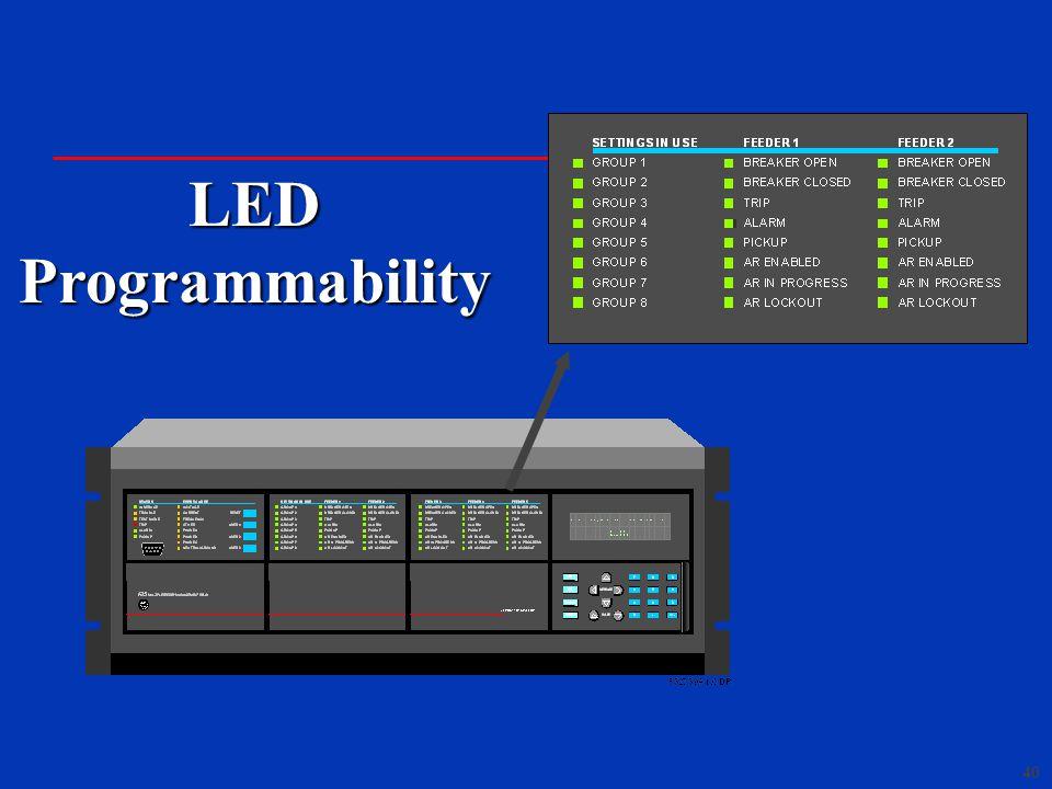40 LEDProgrammability