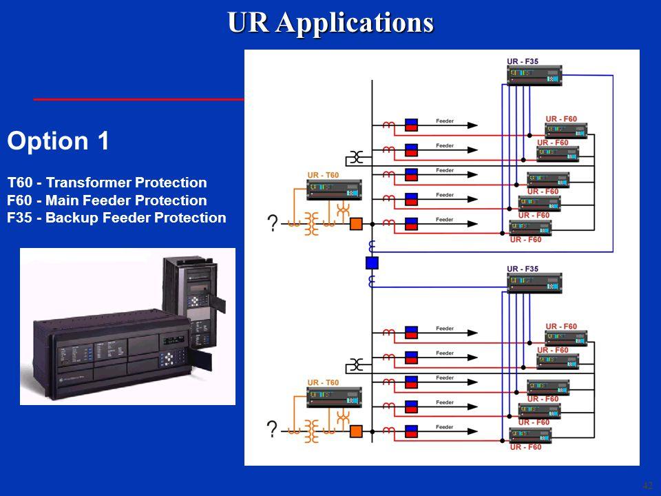 42 UR Applications Option 1 T60 - Transformer Protection F60 - Main Feeder Protection F35 - Backup Feeder Protection