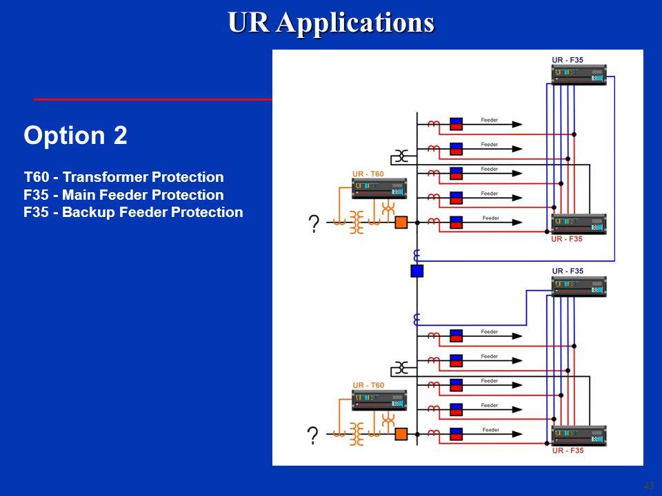 43 UR Applications Option 2 T60 - Transformer Protection F35 - Main Feeder Protection F35 - Backup Feeder Protection
